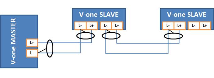 SLAVE MASTER VONE ELPIAST - SYSTEM V-ONE - INNOWACYJNY SYSTEM ZAPEWNIAJĄCY KOMUNIKACJĘ I ZASILANIE ELEMENTÓW AUTOMATYKI
